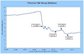 Oe1 Pay Chart Fiscal Cliff Lets Not Postpone The Inevitable Seeking Alpha