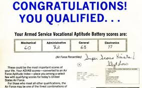 Faithful Marine Score Chart Marine Pt Test Chart Apft Score