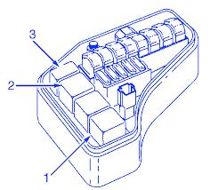 volvo v70 1996 engine compartment fuse box block circuit breaker volvo v70 1996 engine compartment fuse box block circuit breaker diagram