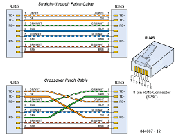 crossover cable diagram rj45 connector image information Rj45 Crossover Cable Diagram crossover cable diagram rj45 connector rj45 crossover cable connections