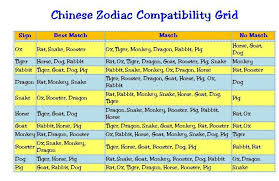 Rat Compatibility Chart Rats Assembly My Current Personal Assembly Worst To Best