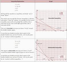 linear equations word problems worksheet system linear inequalities word problems worksheet the best