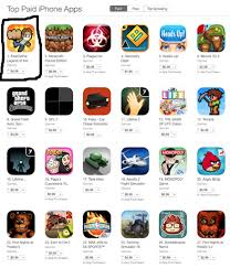 App Store Game Charts Pewdiepies Video Game Soars To 1 On The App Store Charts