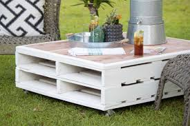 pallet furniture table. diy pallet coffee table furniture r
