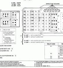2011 mercede sprinter fuse box diagram 1992 mercedes 300se fuse diagram wiring diagram hub 2006 mercedes s500 fuse diagram 1992 mercedes benz e300 fuse box diagram