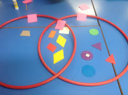 Sorting 2d Shapes Venn Diagram Ks1 Shape Year 3 Tanfield Lea Community Primary School