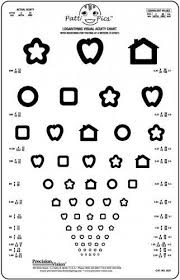 Vision Levels Chart Patti Pics View Specifications Details Of Vision Chart