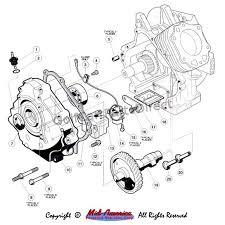 ezgo total charge wiring diagram ezgo automotive wiring diagrams description c3 engine5 ezgo total charge wiring diagram