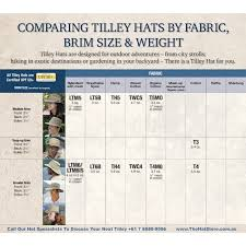 Tilley Ltm5 Airflo Khaki Smaller Brim