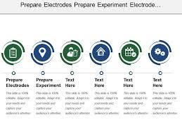 How To Prepare Slides For Ppt Prepare Electrodes Prepare Experiment Electrode Calibration