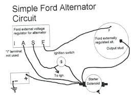 1983 f150 alternator wiring diagram brandforesight co 1983 f150 alternator wiring diagram