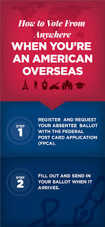 How To Make Ballots On Microsoft Word Absentee Voting Overview