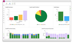 How To Do A Chart Audit Internal Audit Management Software System Workiva