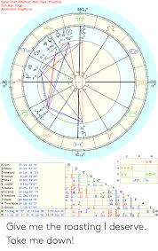 Natal Chart Method Web Styleplacidus Sun Sign Virgo