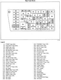 buick fuse box simple wiring diagram 1992 buick lesabre fuse diagram wiring diagram data buick air cleaner buick fuse box