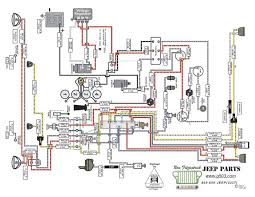 m38a1 jeep wiring diagram m38a1 wiring diagrams online