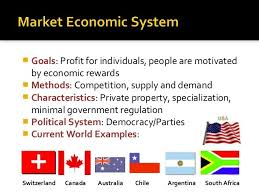 best economic systems ideas economics teaching  economic systems