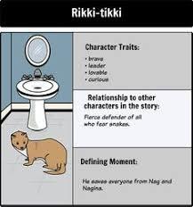 rikki tikki tavi story by rudyard kipling features a deadly rikki tikki tavi by rudyard kipling character map keep track of the