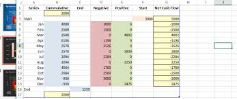 Stacked Waterfall Chart Powerpoint How To Create A Waterfall Chart In Powerpoint And Excel