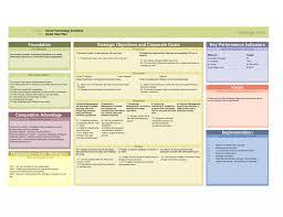 006 Training Strategic Plan Template Business Development Best Of