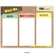 Kwl Chart | Walder Education