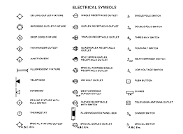 rough electric wholesteading com example electrical symbols