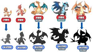 Mega Charizard Evolution Type Swap Water Type
