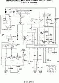 jeep cherokee engine diagram 97 jeep cherokee wiring diagram jeepee 97 jeep cherokee radio wiring diagram jeep cherokee engine diagram 97 jeep cherokee wiring diagram jeepee radio best of stereo