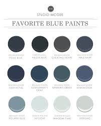 True Blue Paint Color 2017 Color Trends