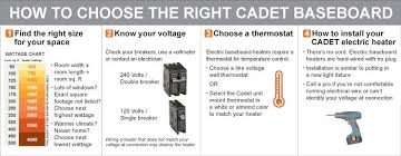 cadet in watt volt electric baseboard heater in info guides installation guide acircmiddot specification