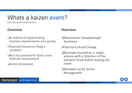 Kaizen Events What Are They Driving Performance Improvement