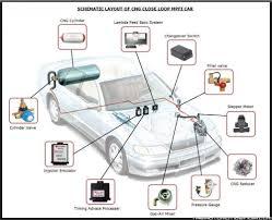 cng kit wiring diagram with kwikpik me within with cng kit wiring Pakwheel CNG Wiring Kit at Landi Renzo Cng Kit Wiring Diagram