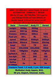 Cc To Hp Conversion Chart For Snowblowers