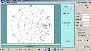 Smith Chart Tool 64 Bit K1fql Callsign Lookup By Qrz Ham Radio