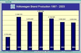 Vw Chart Volkswagen Downloads