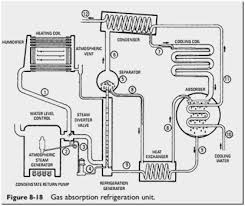 ge electric hot water heater reviews elegant ge heat pump hot water ge electric hot water heater reviews astonishing tankless water heater wiring diagram tankless wiring diagram of
