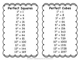 Perfect Cubes Chart Perfect Squares And Cubes Up To 13