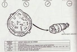 ford thunderbird engine wiring diagram automotive 370x250 1978 ford ignition switch wiring diagram 2173504