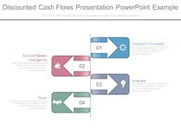 Discounted Cash Flows Presentation Powerpoint Example