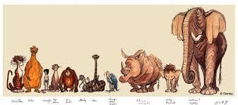 Jungle Books Rocky The Rhino Concepts Animated Views