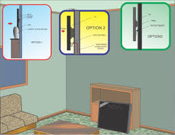 install a flat panel tv on a wall no wires showing wall how to install a flat panel tv on a wall no wires showing