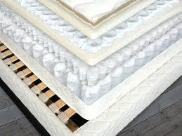 memory foam mattress topper walmart. Single Air Mattress Walmart Canada Fresh Memory Foam Topper  Buy Mattresses Line Memory Foam Mattress Walmart