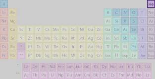 10 Helium Facts - Atomic Number 2 on the Periodic Table