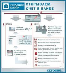 Открытие счетов в банке великобритании ru Наши фото Открытие счетов в банке великобритании Мурманск