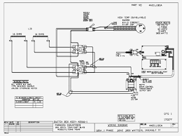 how to your kiln s wiring diagram no 432 knowing your kiln s wiring diagram will help you to realize that electric kilns are actually pretty easy to maintain