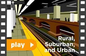 Urban Suburban Rural Urban Suburban And Rural Areas My Surrounding World