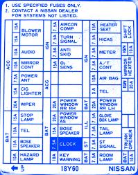 nissan 300zx 1993 fuse box block circuit breaker diagram carfusebox Circuit Breaker Diagram nissan 300zx 1993 fuse box block circuit breaker diagram circuit breaker diagram template