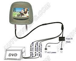 lexus rx headrest dvd \