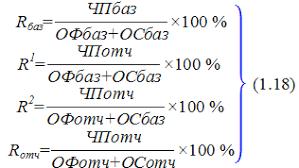 Дипломная работа Анализ уровня и динамики рентабельности  где r− обобщающий показатель