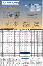 Baldor Motor Frame Chart Iec Motor Frame Size Chart Bedowntowndaytona Com